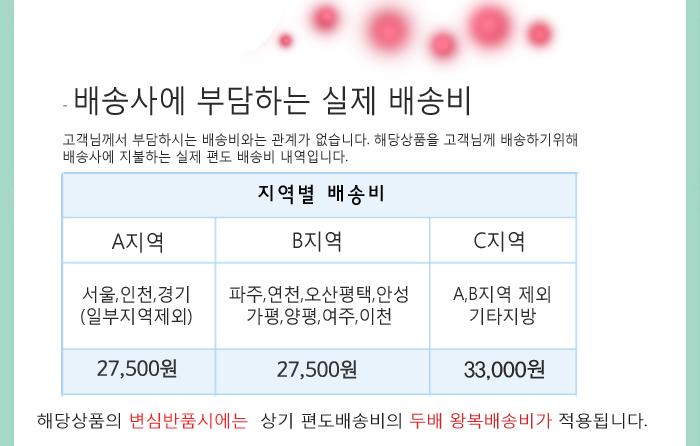 스마트 1500 와이드3단서랍장 - 아름이와다움이, 222,000원, 협탁/서랍장, 서랍장